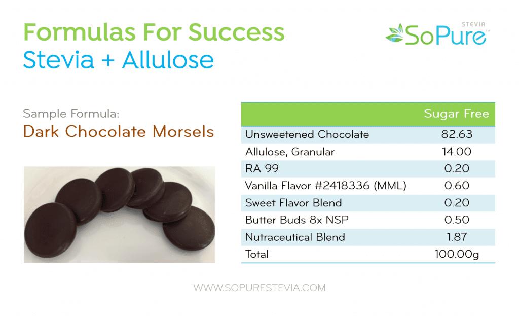Stevia + Allulose Sample Formula - Dark Chocolate Morsels