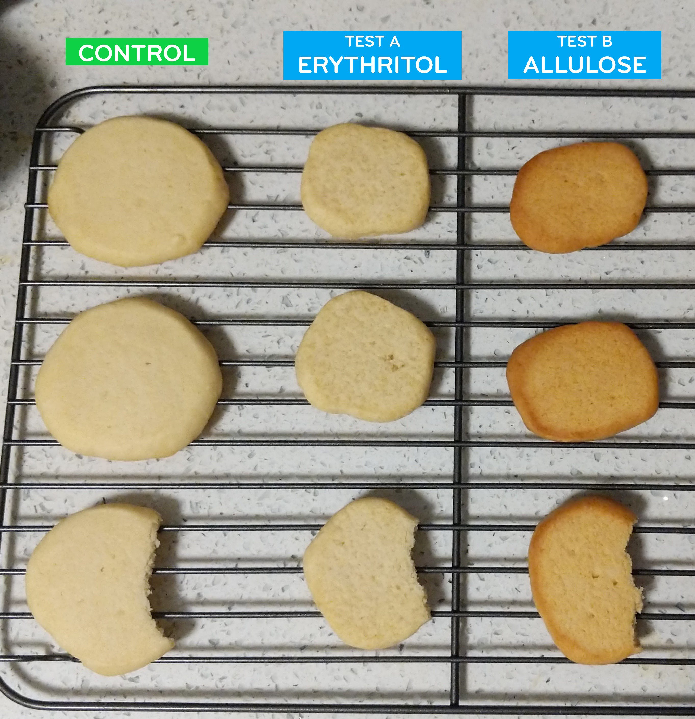 Erythritol vs. Allulose Sugar Cookie Test Results